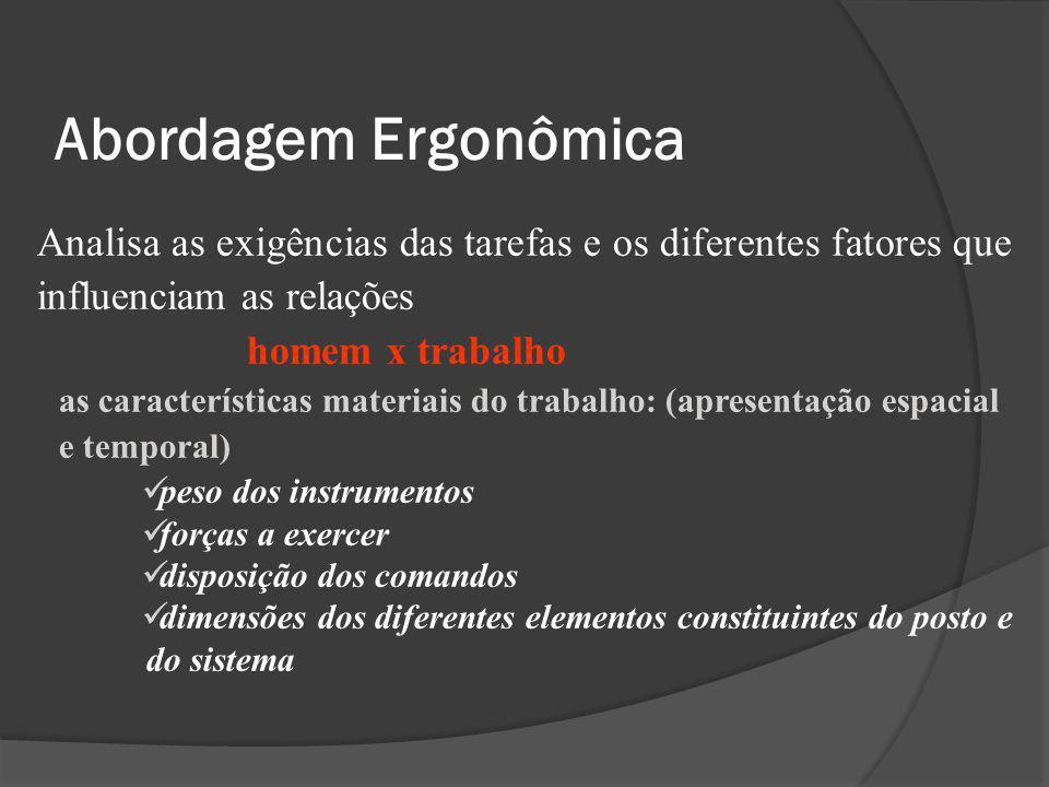 Abordagem ErgonômicaAnalisa as exigências das tarefas e os diferentes fatores que influenciam as relações.