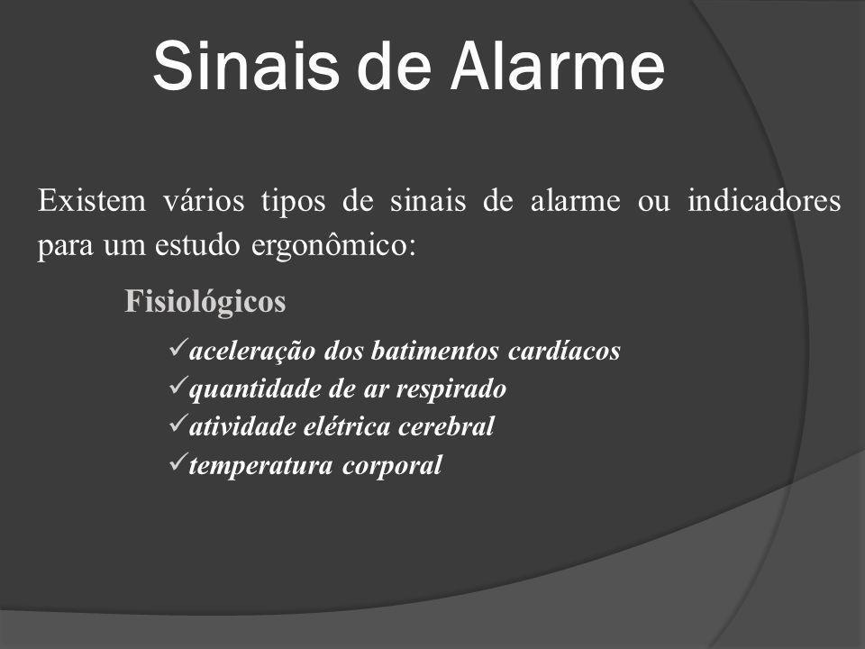 Sinais de Alarme Existem vários tipos de sinais de alarme ou indicadores para um estudo ergonômico: