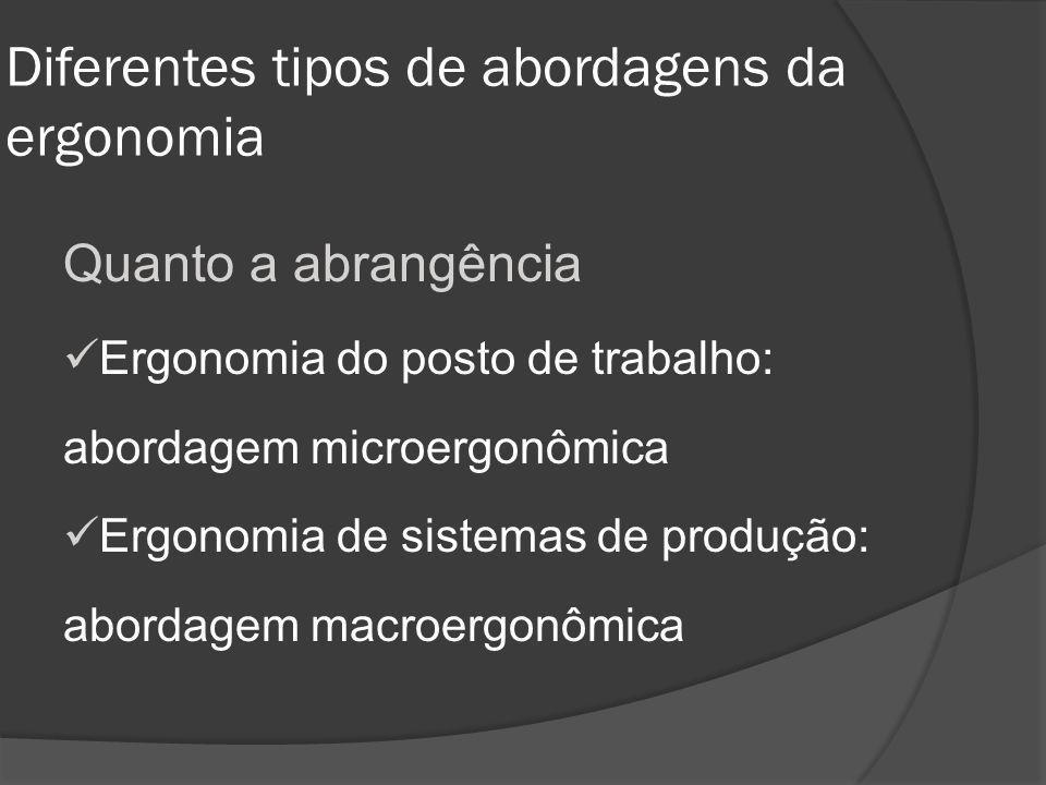 Diferentes tipos de abordagens da ergonomia