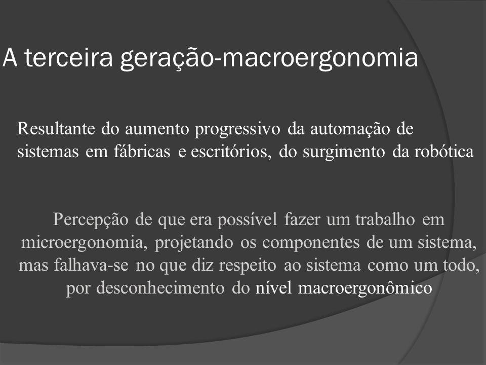 A terceira geração-macroergonomia
