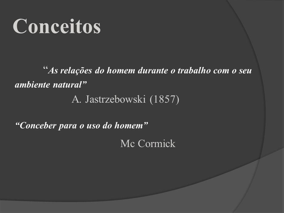 Conceitos As relações do homem durante o trabalho com o seu ambiente natural A. Jastrzebowski (1857)