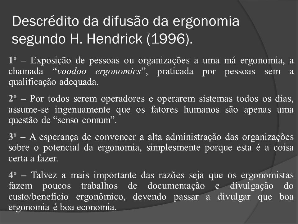 Descrédito da difusão da ergonomia segundo H. Hendrick (1996).