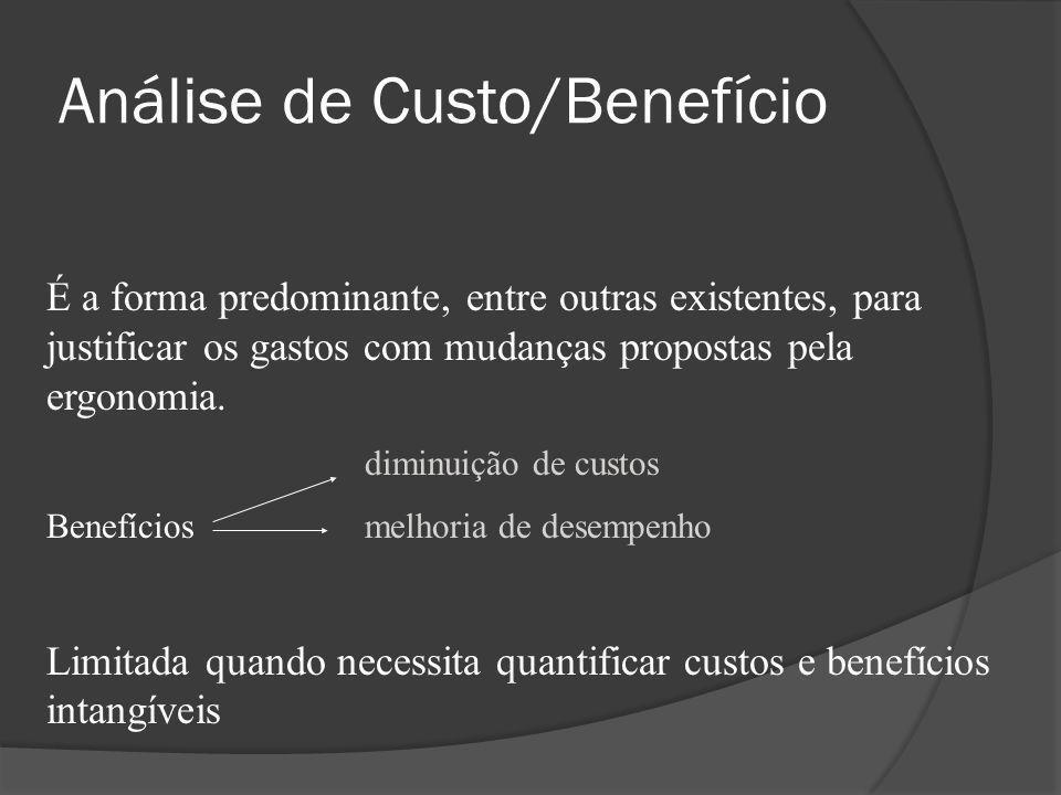 Análise de Custo/Benefício