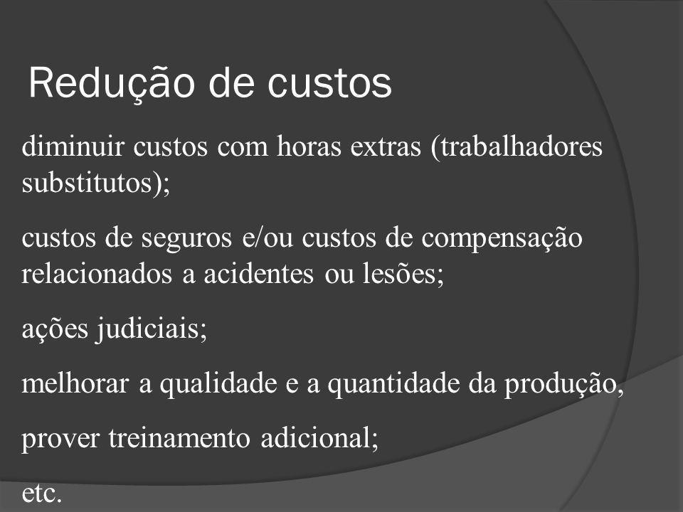 Redução de custosdiminuir custos com horas extras (trabalhadores substitutos);