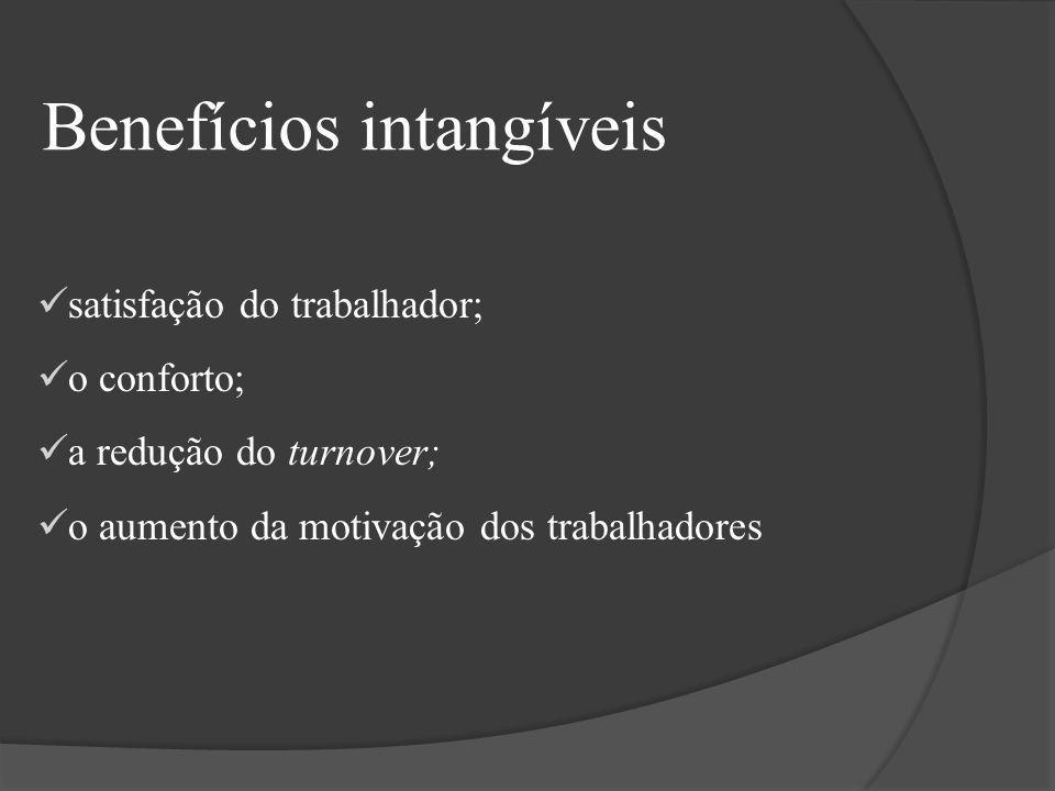 Benefícios intangíveis