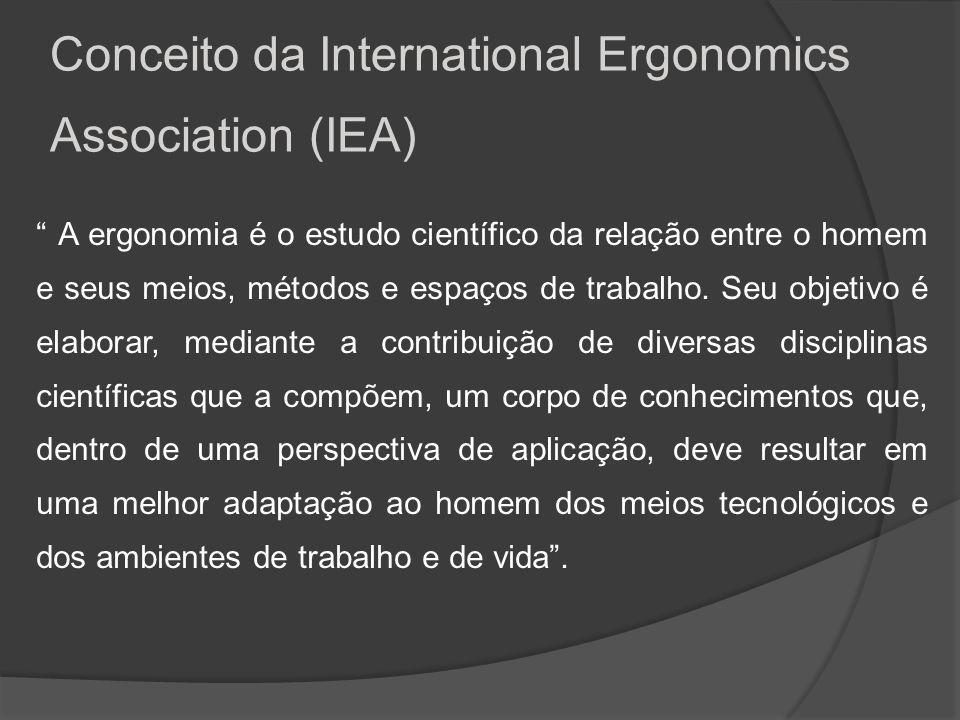 Conceito da International Ergonomics Association (IEA)