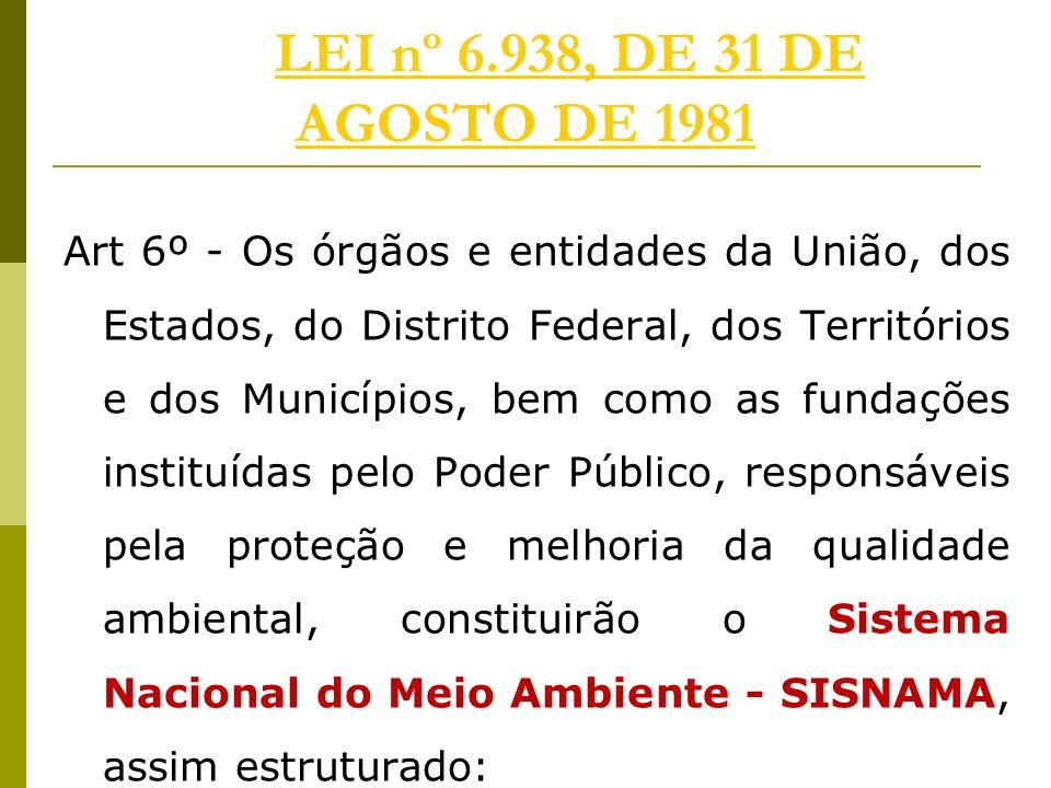 LEI nº 6.938, DE 31 DE AGOSTO DE 1981