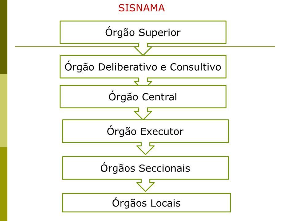 Órgão Deliberativo e Consultivo