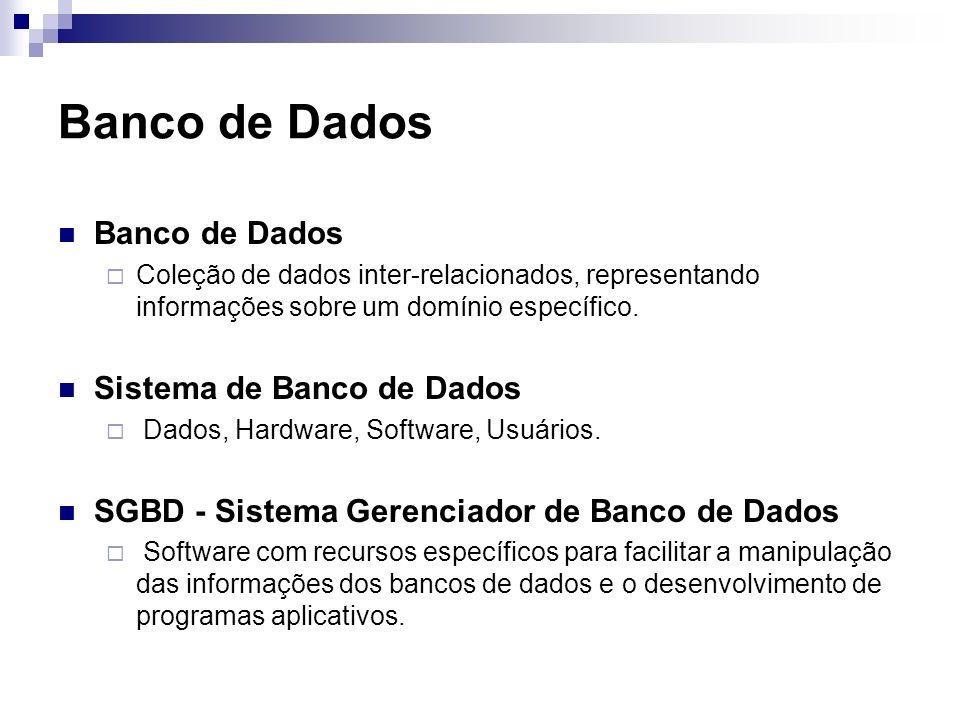 Banco de Dados Banco de Dados Sistema de Banco de Dados