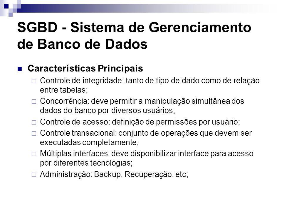 SGBD - Sistema de Gerenciamento de Banco de Dados