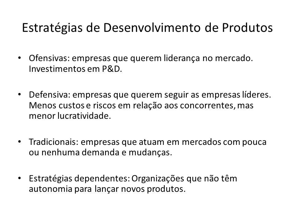 Estratégias de Desenvolvimento de Produtos