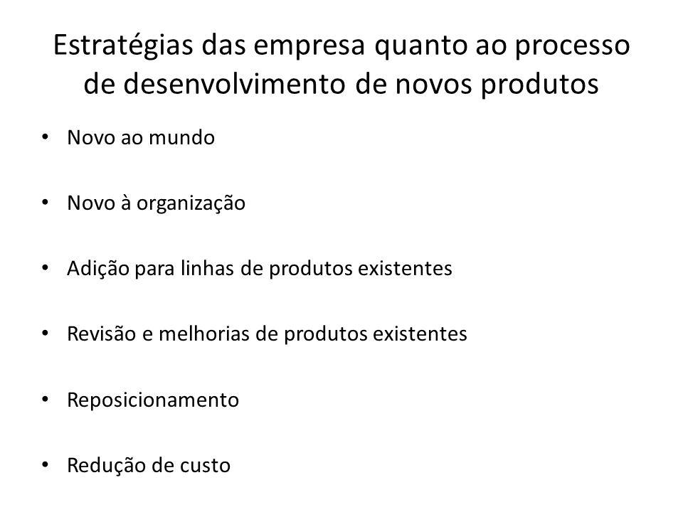 Estratégias das empresa quanto ao processo de desenvolvimento de novos produtos