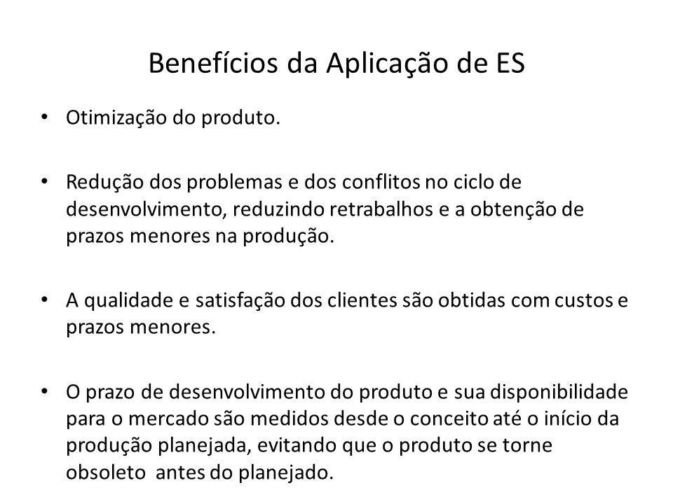 Benefícios da Aplicação de ES