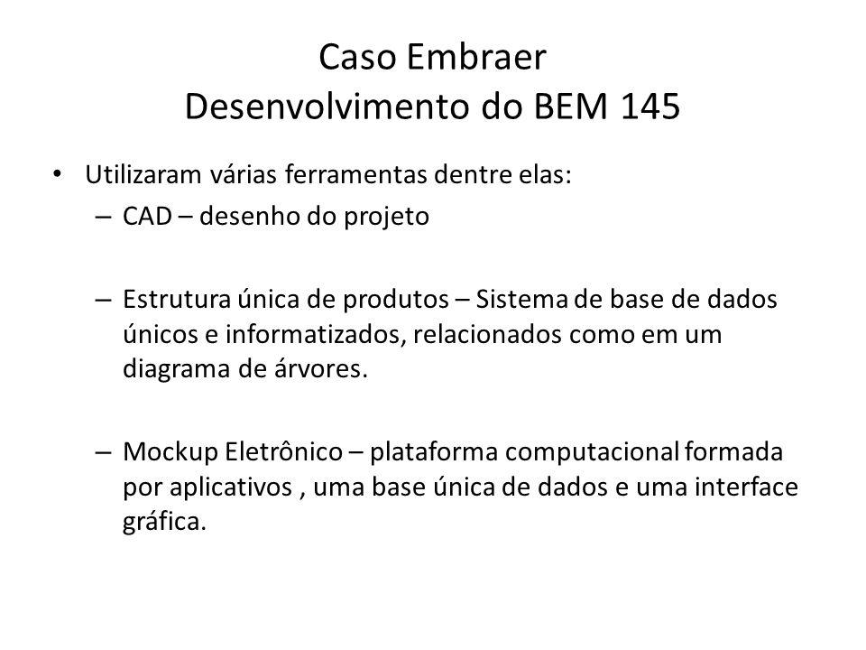 Caso Embraer Desenvolvimento do BEM 145