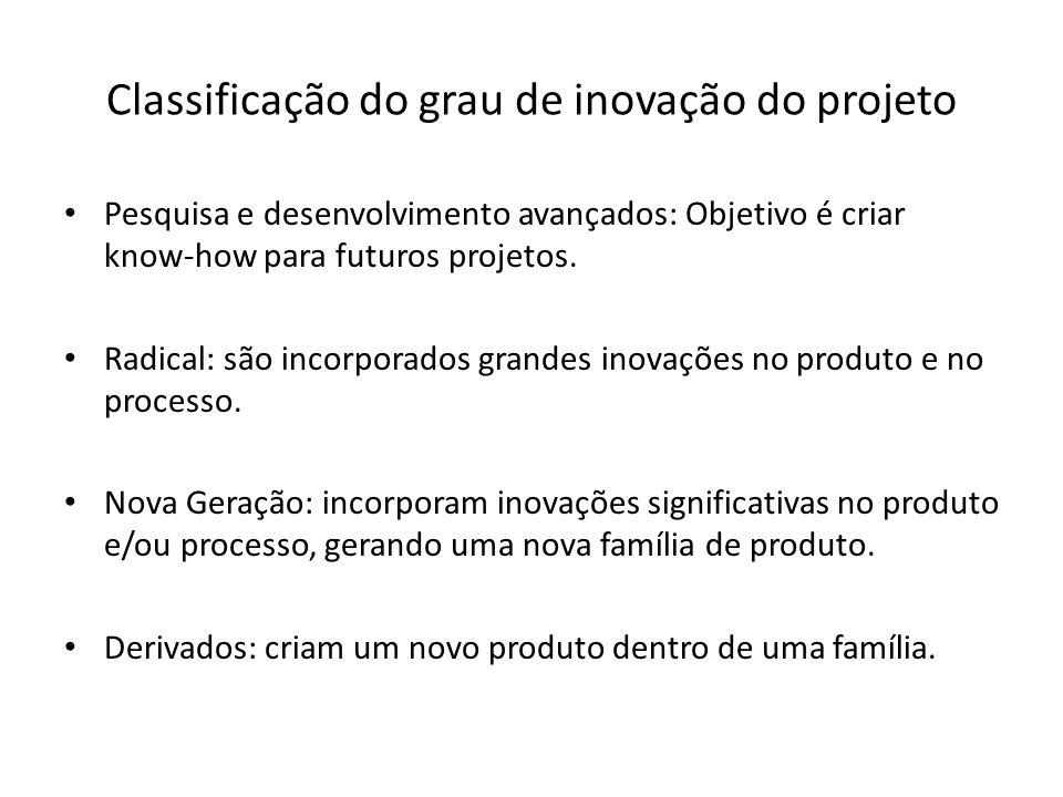 Classificação do grau de inovação do projeto