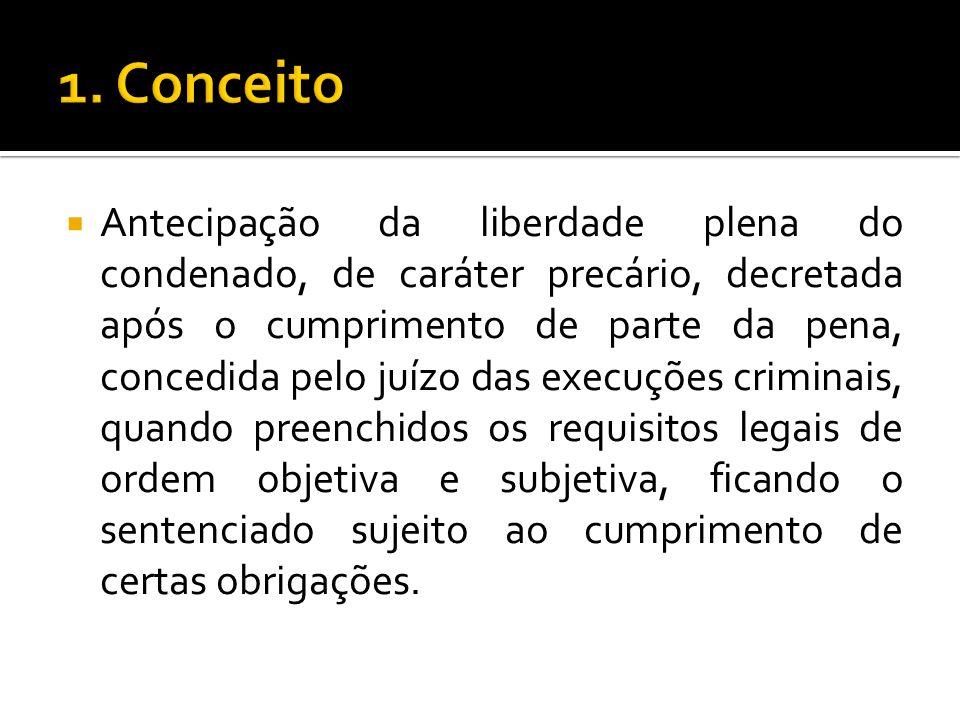 1. Conceito