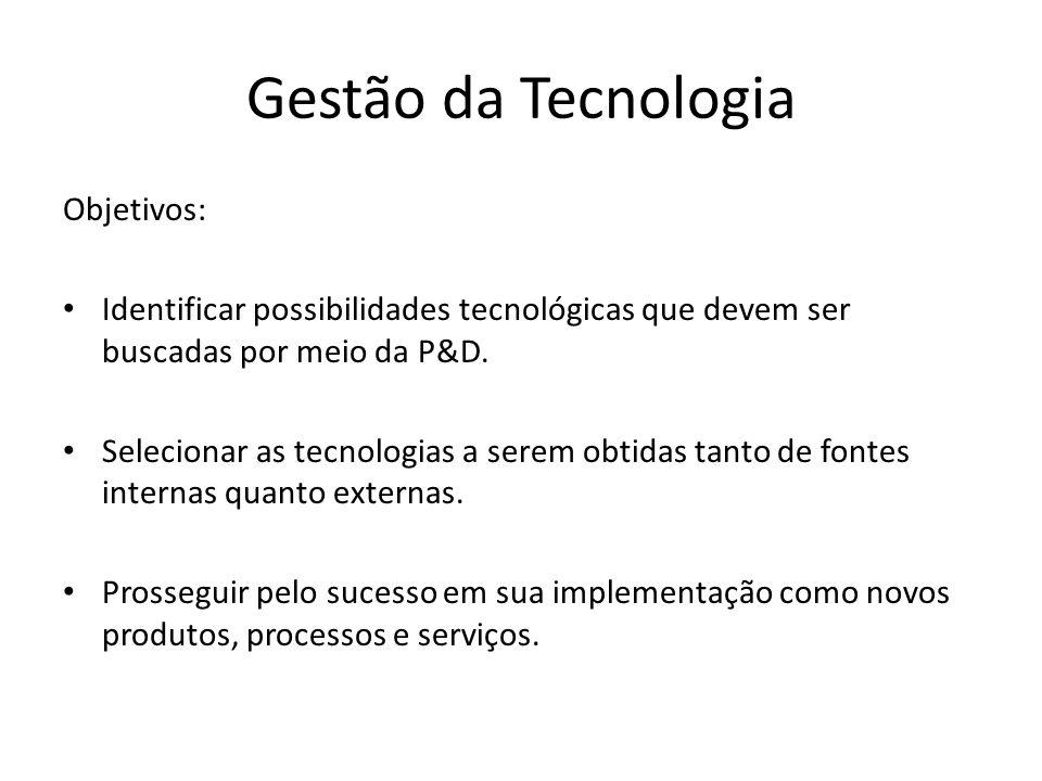 Gestão da Tecnologia Objetivos: