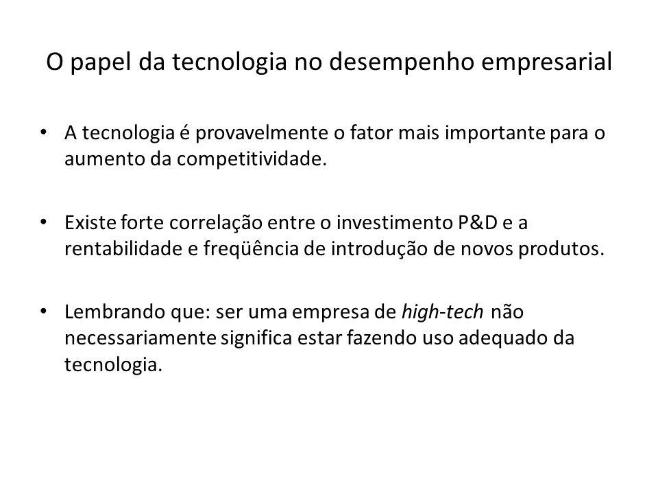 O papel da tecnologia no desempenho empresarial