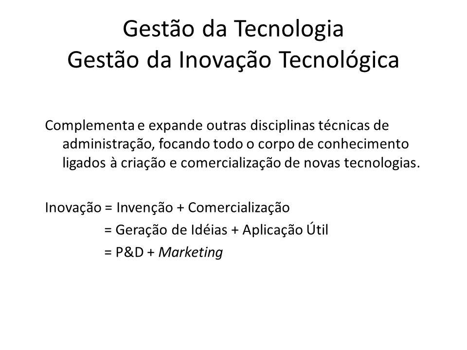 Gestão da Tecnologia Gestão da Inovação Tecnológica