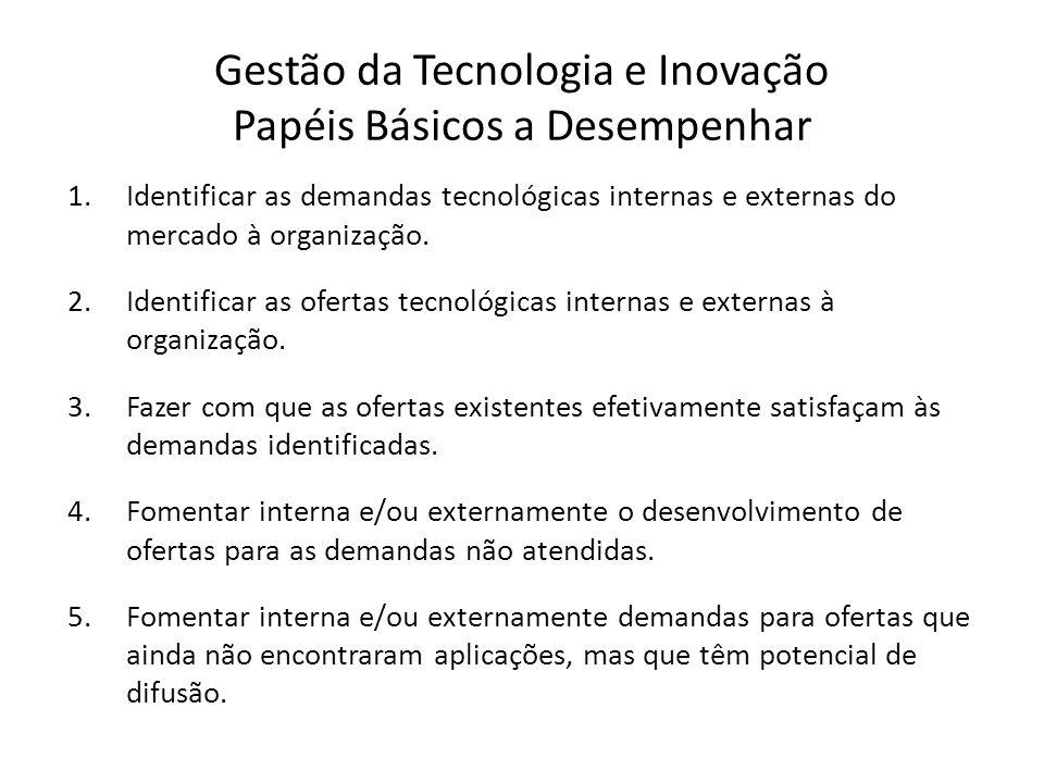 Gestão da Tecnologia e Inovação Papéis Básicos a Desempenhar