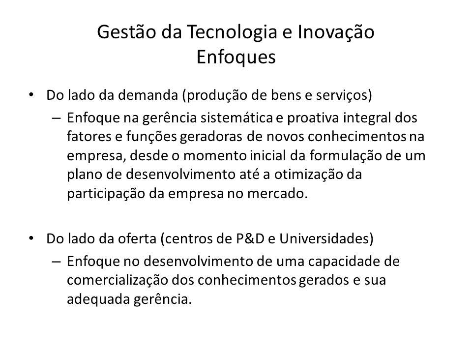 Gestão da Tecnologia e Inovação Enfoques