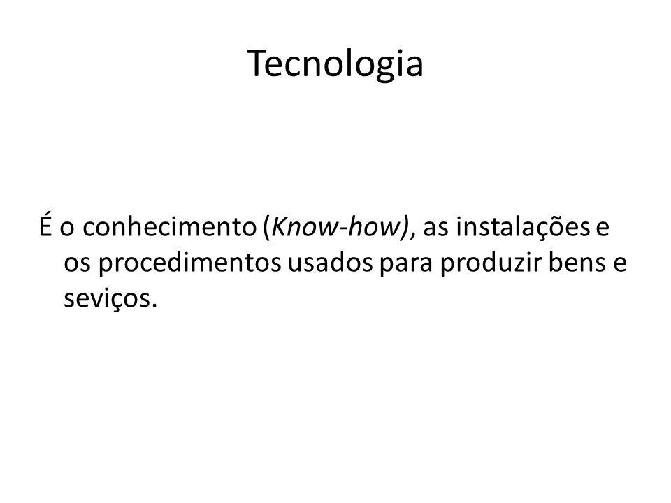 Tecnologia É o conhecimento (Know-how), as instalações e os procedimentos usados para produzir bens e seviços.