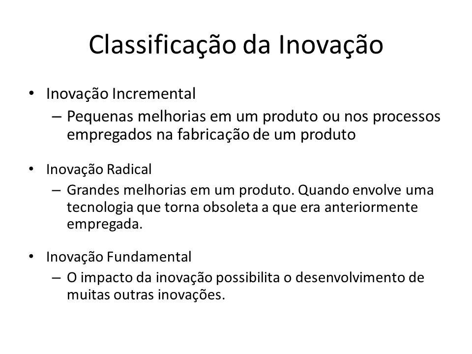 Classificação da Inovação