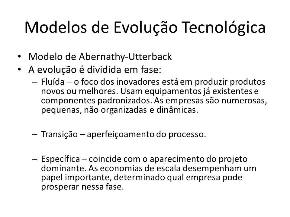 Modelos de Evolução Tecnológica