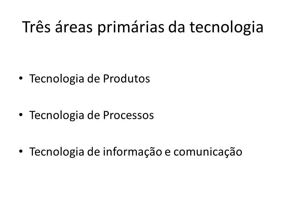 Três áreas primárias da tecnologia