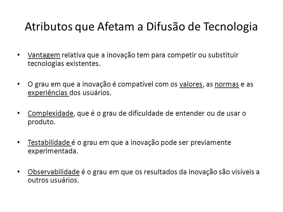 Atributos que Afetam a Difusão de Tecnologia