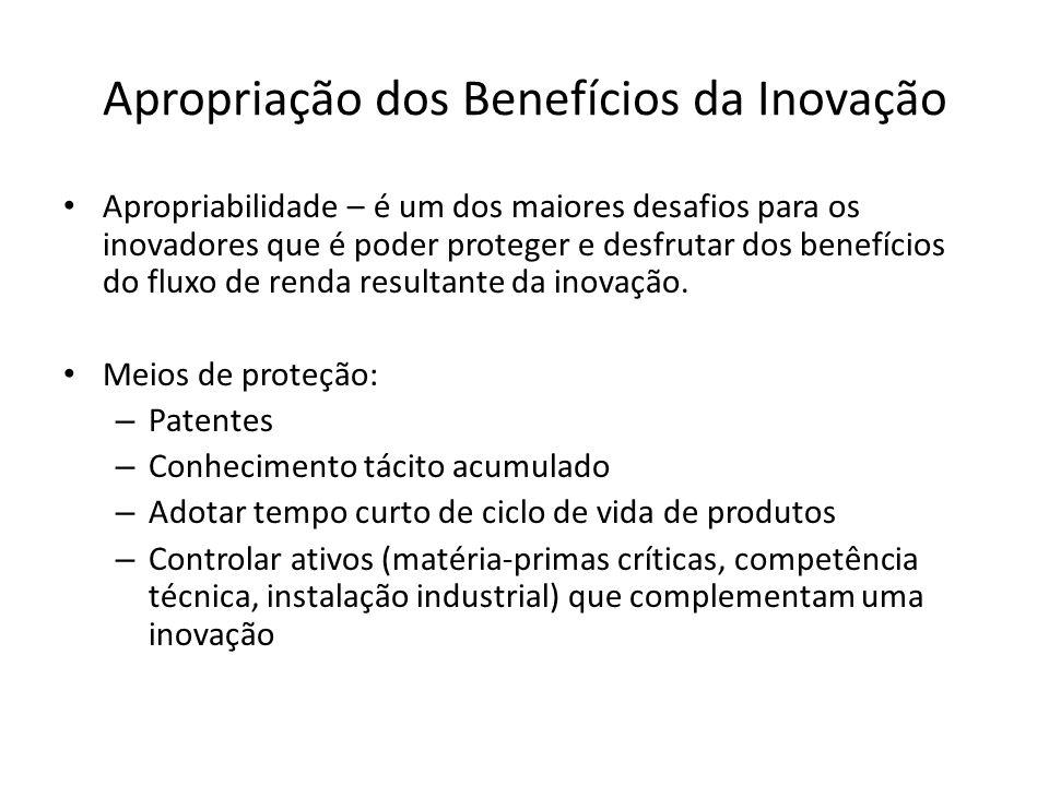 Apropriação dos Benefícios da Inovação