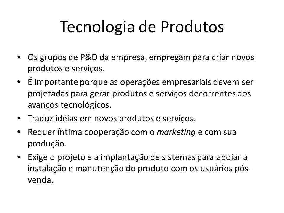 Tecnologia de Produtos