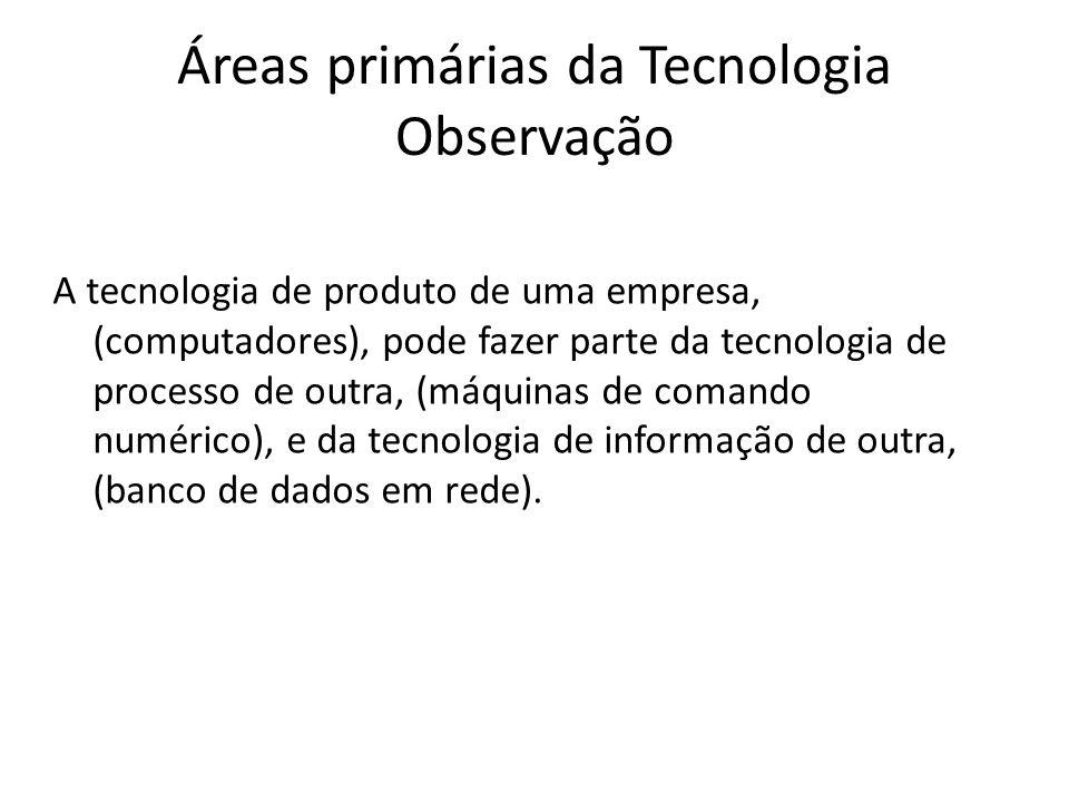 Áreas primárias da Tecnologia Observação