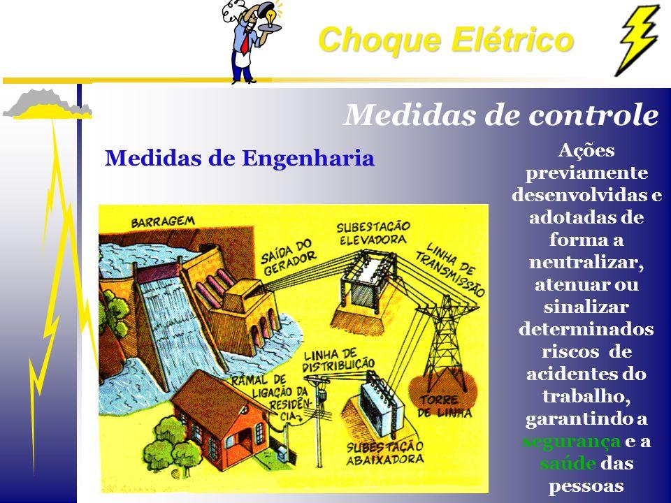 Medidas de controle Medidas de Engenharia