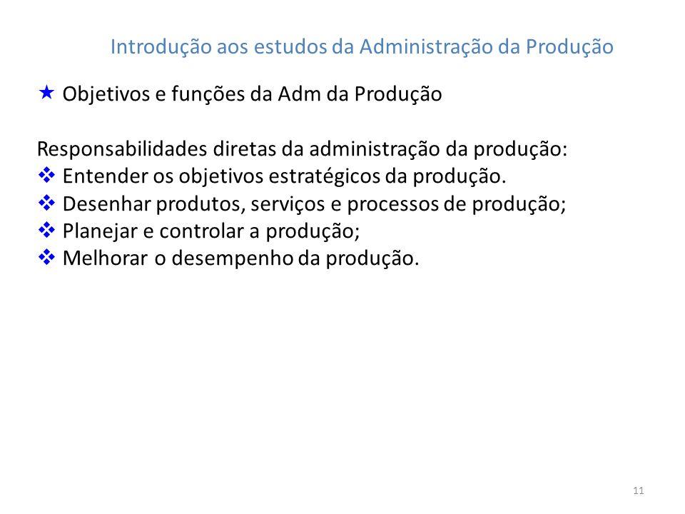 Introdução aos estudos da Administração da Produção