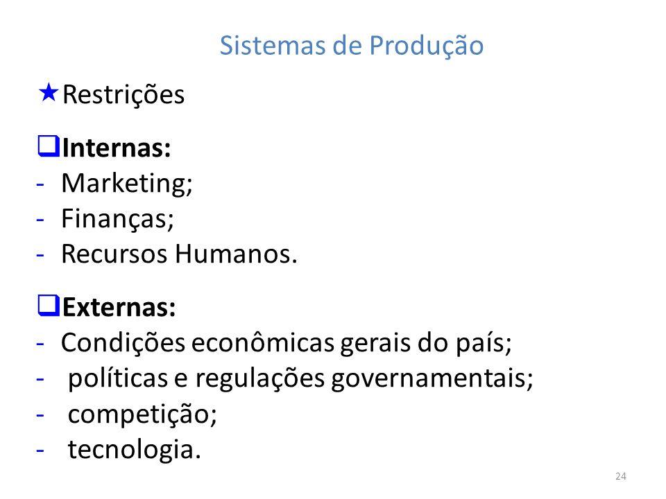 Sistemas de Produção Restrições. Internas: Marketing; Finanças; Recursos Humanos. Externas: Condições econômicas gerais do país;