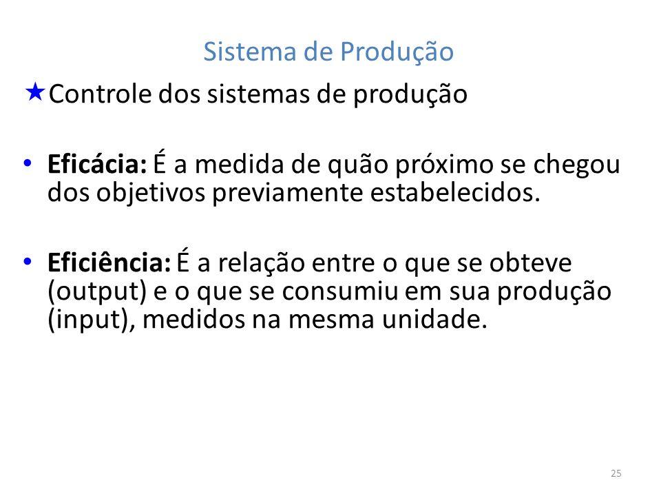 Sistema de ProduçãoControle dos sistemas de produção. Eficácia: É a medida de quão próximo se chegou dos objetivos previamente estabelecidos.