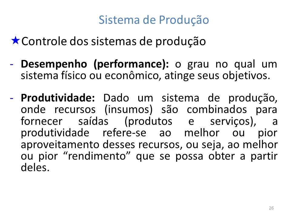 Controle dos sistemas de produção