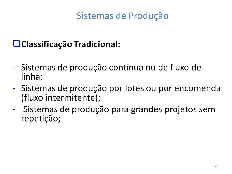 Sistemas de Produção Classificação Tradicional: