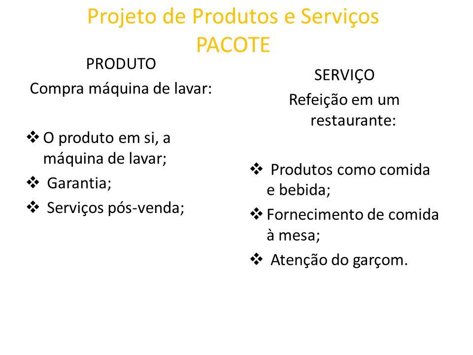 Projeto de Produtos e Serviços PACOTE