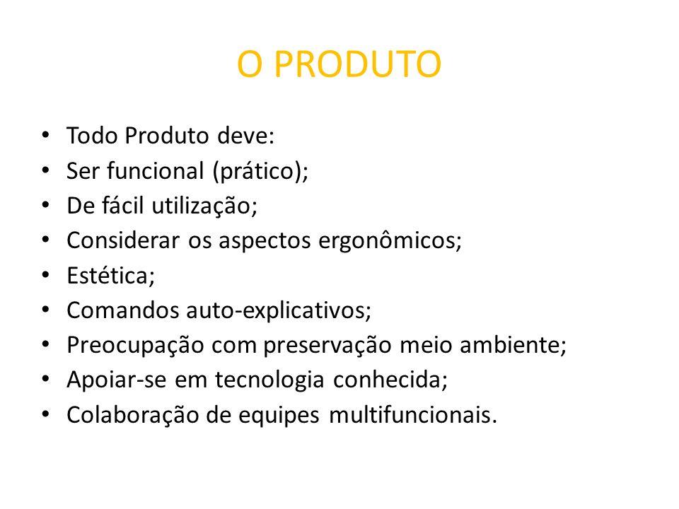 O PRODUTO Todo Produto deve: Ser funcional (prático);