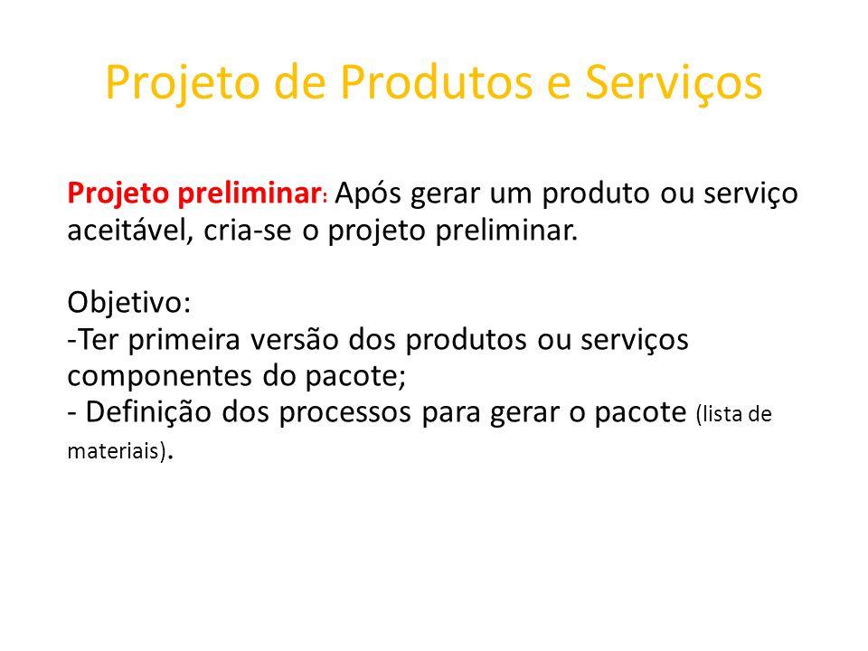 Projeto de Produtos e Serviços