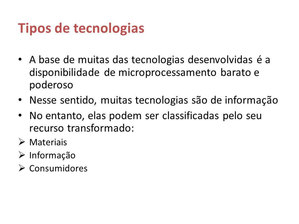 Tipos de tecnologiasA base de muitas das tecnologias desenvolvidas é a disponibilidade de microprocessamento barato e poderoso.