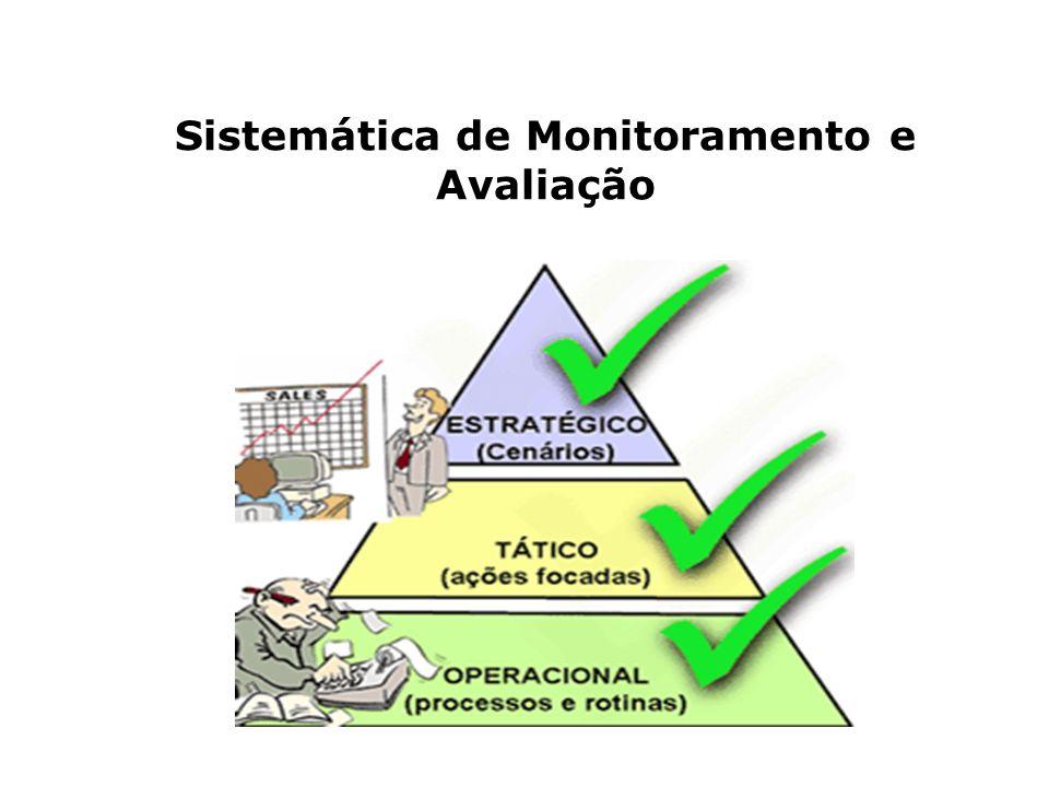 Sistemática de Monitoramento e Avaliação