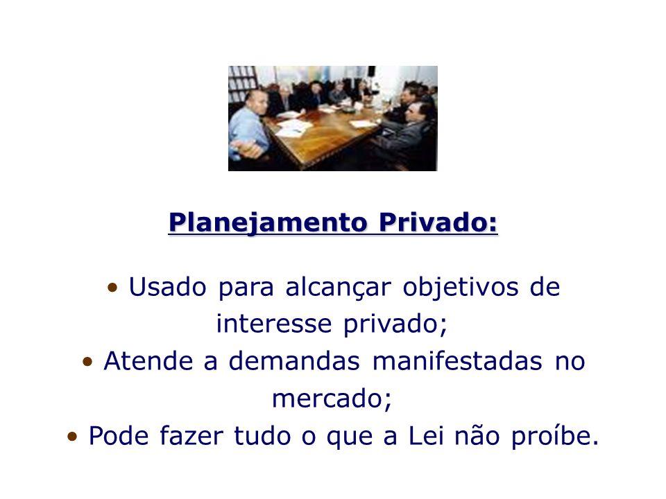Planejamento Privado: