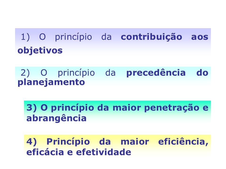 1) O princípio da contribuição aos objetivos