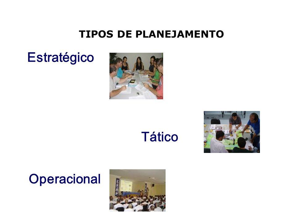 Estratégico Tático Operacional