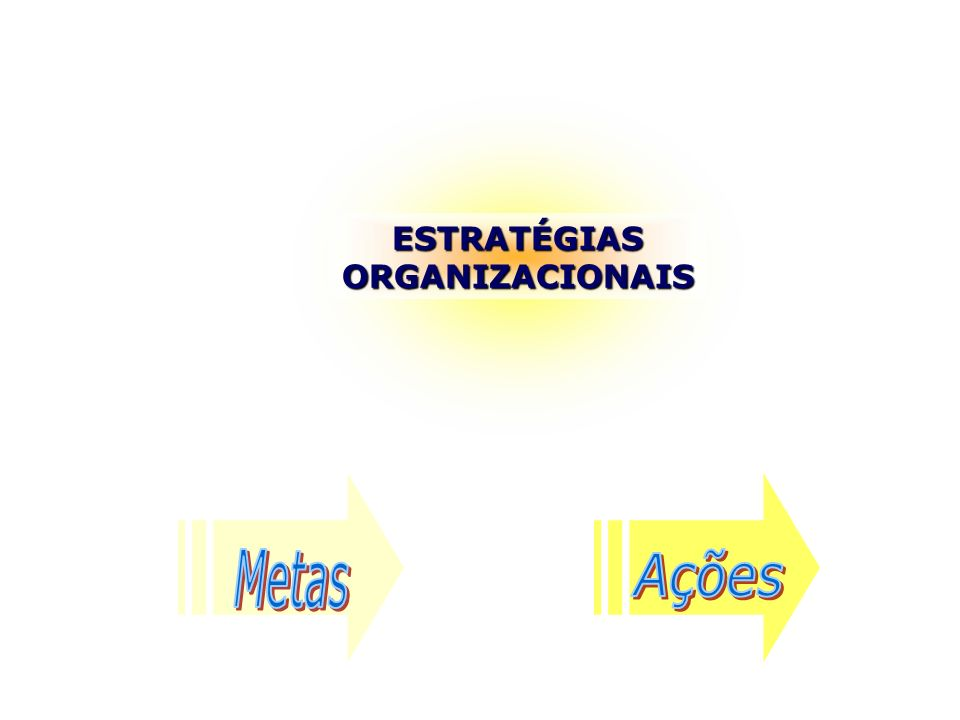 ESTRATÉGIAS ORGANIZACIONAIS Metas Ações