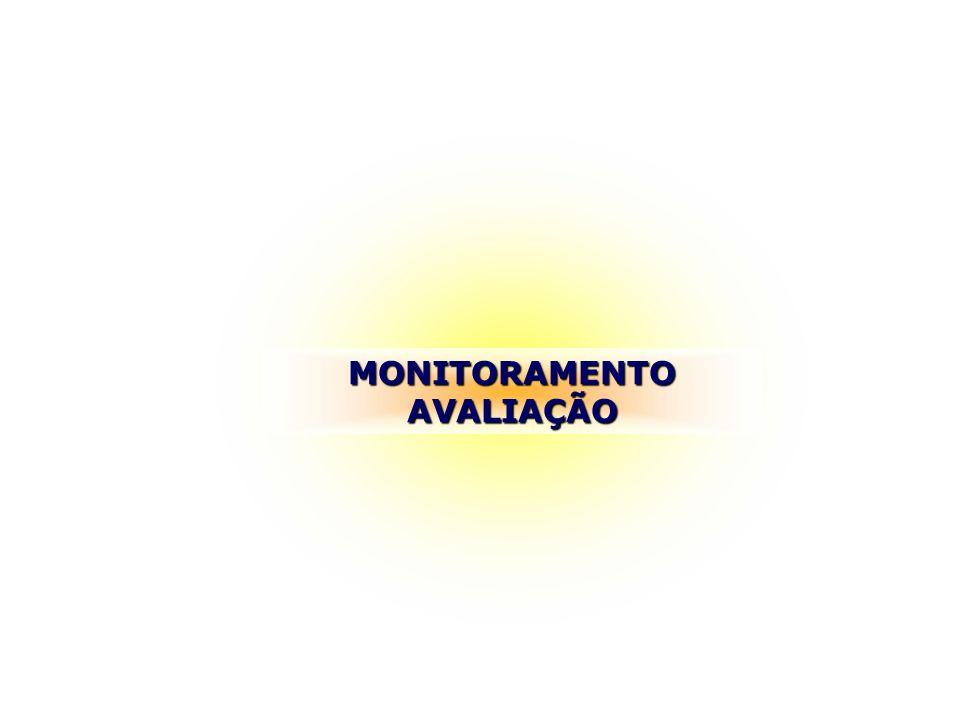 MONITORAMENTO AVALIAÇÃO