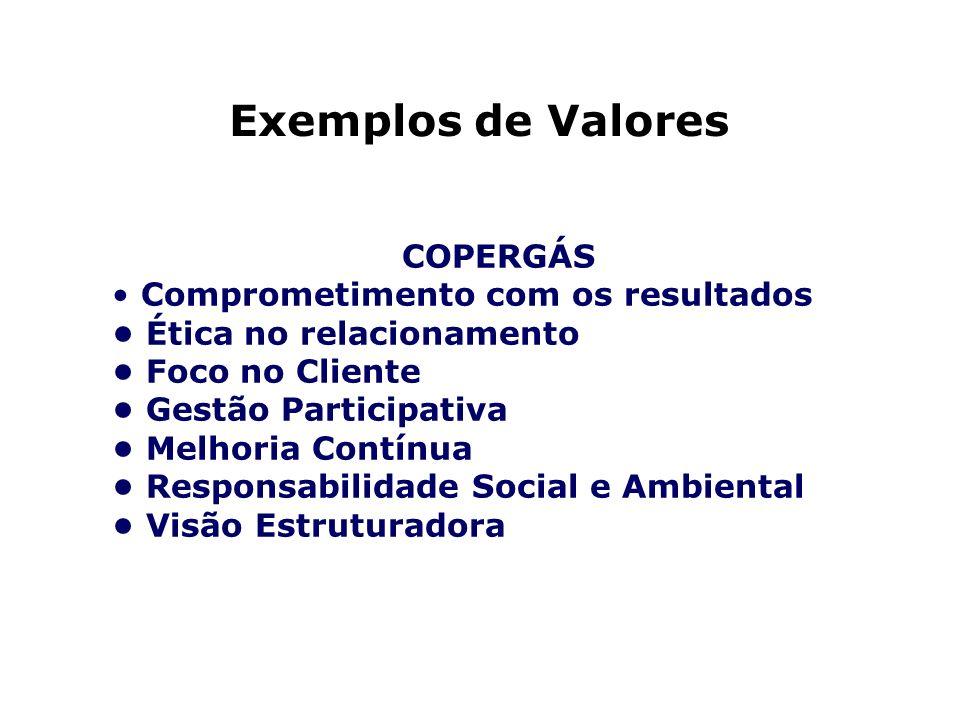 Exemplos de Valores COPERGÁS